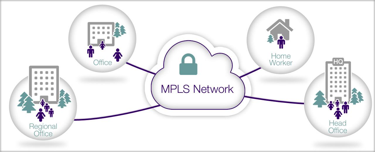 mpls-diagram1
